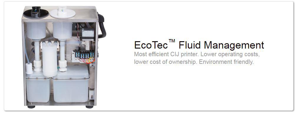 Best Code Series 8 Continous Inkjet Printers Printivity